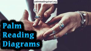 Palm Reading Diagrams: Are They Real or Fake (Answer HERE)