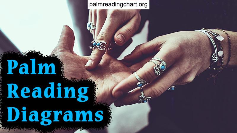 brief look at palm reading diagrams
